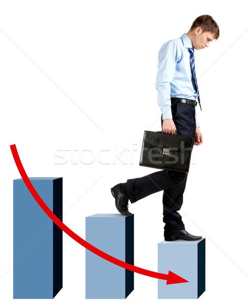 Failure Stock photo © pressmaster