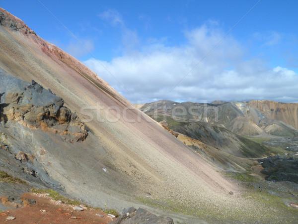 Stok fotoğraf: Kaya · oluşumu · İzlanda · dağ · manzara · manzara · kaya