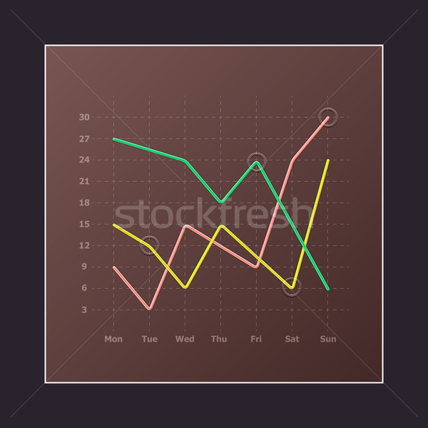 Three lines graph with round pointers on the grid Stock photo © punsayaporn