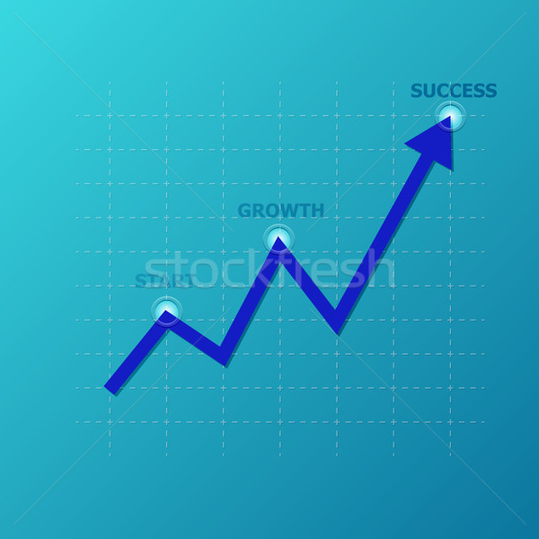 Line graph on the grid Stock photo © punsayaporn