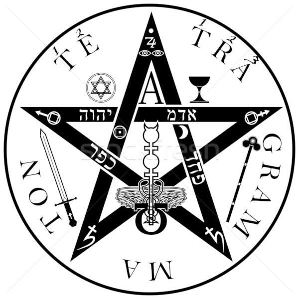 Tetragrammaton - ineffable name of God Stock photo © pzaxe