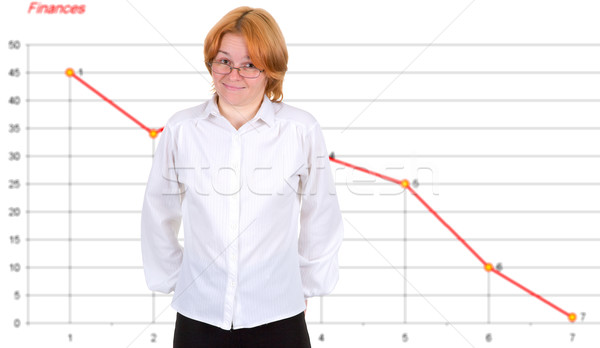 Confused girl and financial graph Stock photo © pzaxe