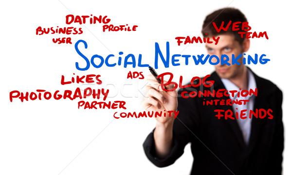 бизнесмен рисунок социальной сетей схема Сток-фото © ra2studio
