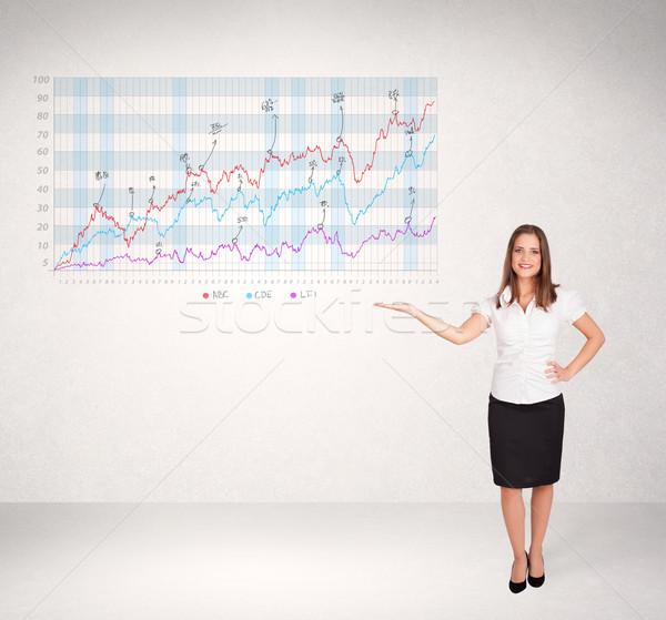 Young business woman presenting stock market diagram Stock photo © ra2studio