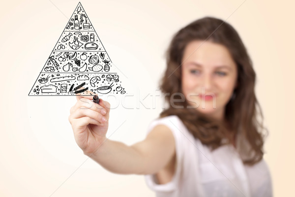 Stock photo: Young woman drawing a food pyramid on whiteboard