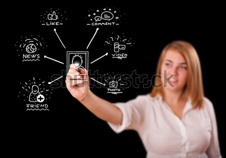 Stock photo: Woman drawing business scheme and icons on whiteboard
