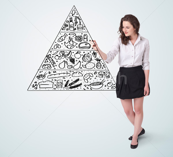 Young woman drawing a food pyramid on whiteboard Stock photo © ra2studio