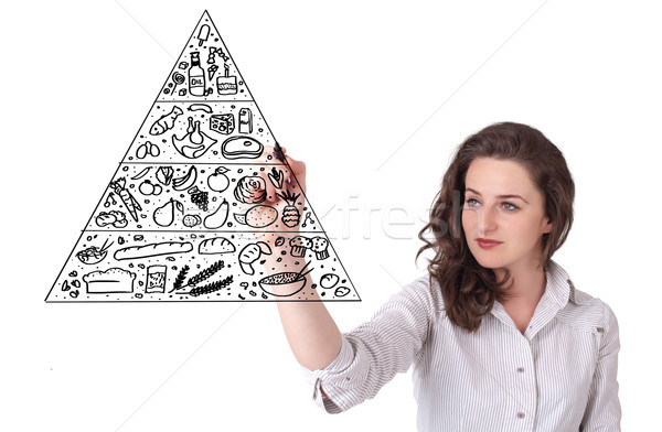 Young woman drawing a food pyramid on whiteboard Stock photo © ra2studio