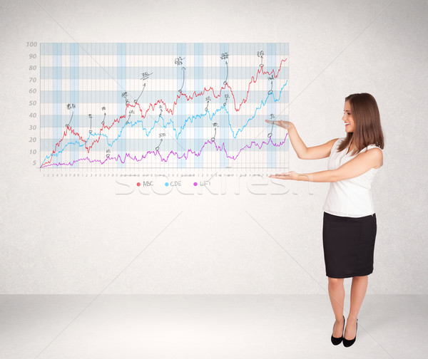 Young business woman presenting stock market diagram Stock photo © ra2studio