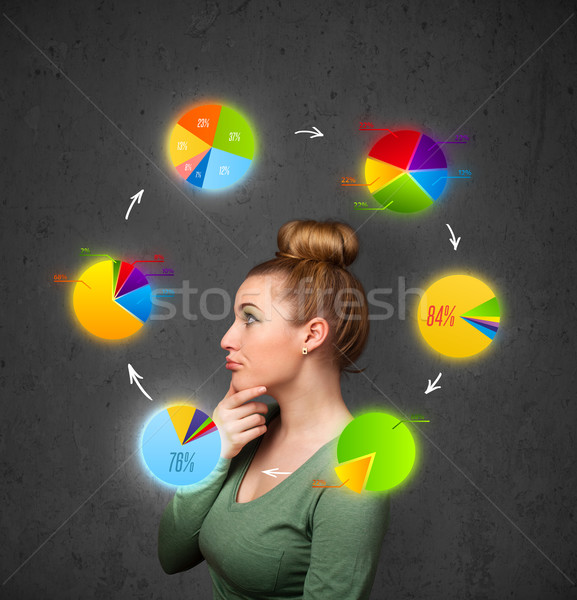 Young woman thinking with pie charts circulation around her head Stock photo © ra2studio