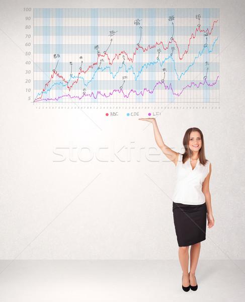 молодые деловой женщины Фондовый рынок диаграмма анализ Сток-фото © ra2studio