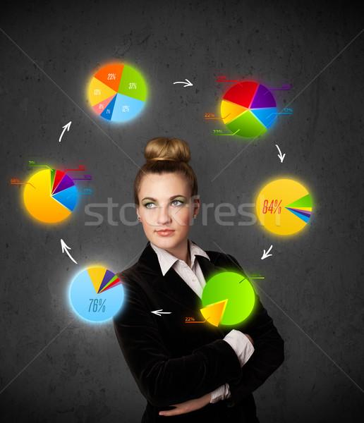 Młoda kobieta myślenia pie wykresy około głowie Zdjęcia stock © ra2studio