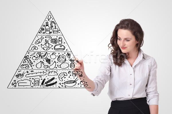 Jeune femme dessin alimentaire pyramide Photo stock © ra2studio