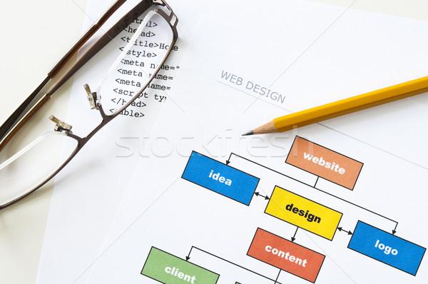 сайт планирования веб-дизайна проект диаграмма html Сток-фото © rafalstachura