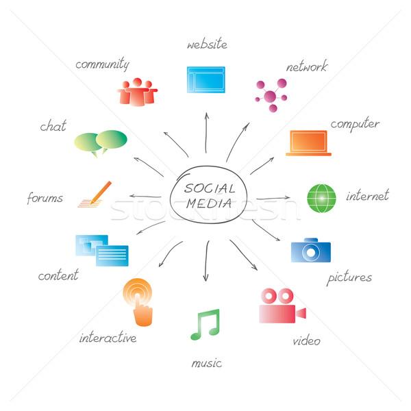 Social media iconen handschrift technologie web communicatie Stockfoto © rafalstachura