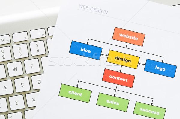Website planning web design project diagram Stockfoto © rafalstachura