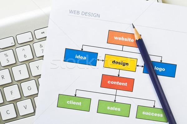 Weboldal tervez web design projekt diagram számítógép billentyűzet Stock fotó © rafalstachura