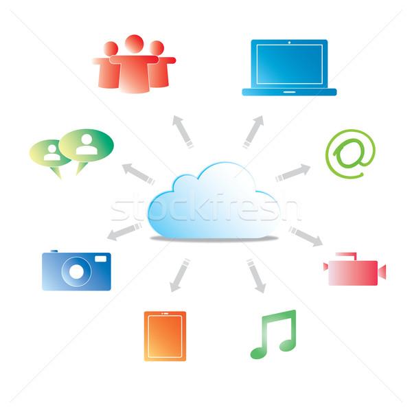 Stock fotó: Közösségi · média · felhő · ikonok · számítógép · laptop · technológia