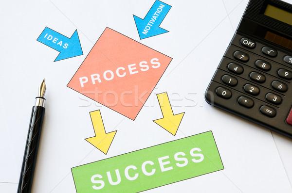 Sucesso conceito idéias motivação processo escritório Foto stock © rafalstachura