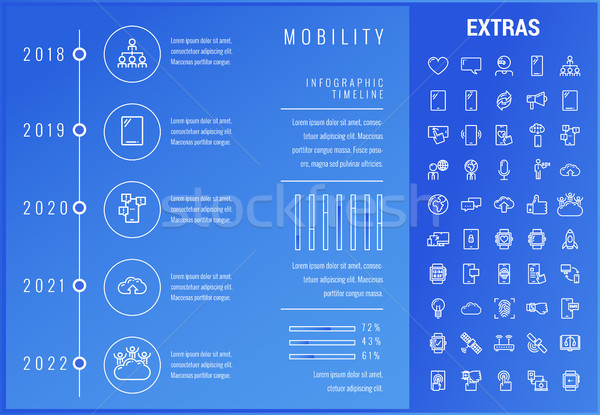 Mobilité modèle icônes chronologie Photo stock © RAStudio