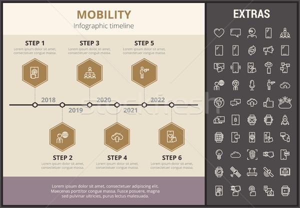Mobilità infografica modello elementi icone timeline Foto d'archivio © RAStudio