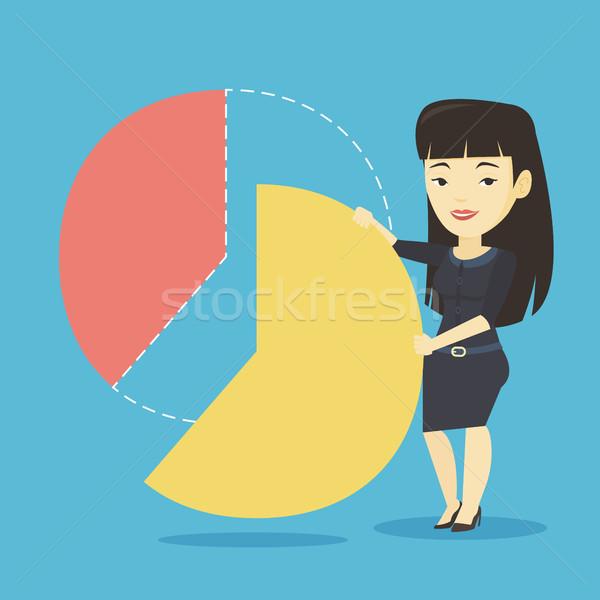 Iş kadını Asya hissedar finansal Stok fotoğraf © RAStudio