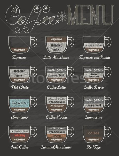 Szett kávé menü klasszikus stílus tábla Stock fotó © ratch0013