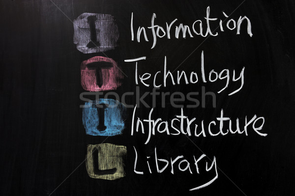 ITIL - Information technology infrastructure library Stock photo © raywoo