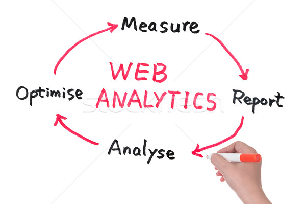 Web analytics diagramme internet Photo stock © raywoo