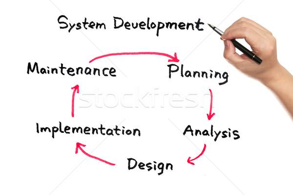 System development work flow Stock photo © raywoo
