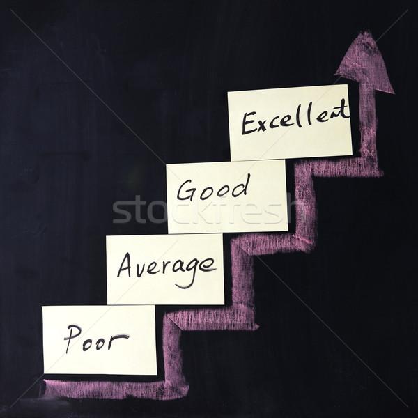 品質 改善 貧しい 平均 良い ビジネス ストックフォト © raywoo