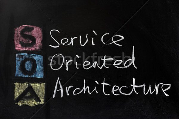 Dienst architectuur krijttekening business ontwerp technologie Stockfoto © raywoo