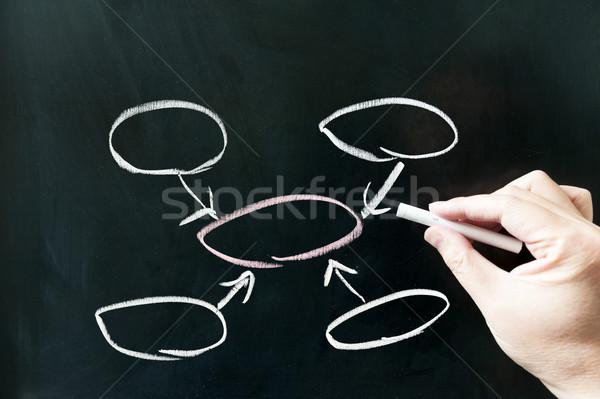 ビジネス 図 手 図面 黒板 にログイン ストックフォト © raywoo