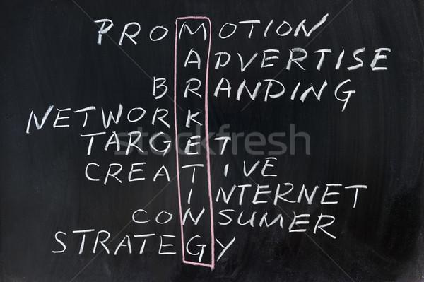 Stock photo: Marketing concept