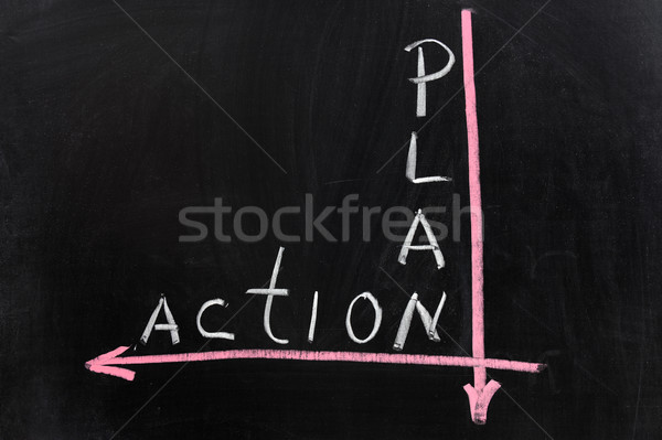 Stock photo: Plan to action