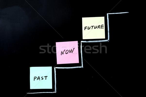 Verleden nu toekomst schrijfpapier schoolbord schrijven Stockfoto © raywoo