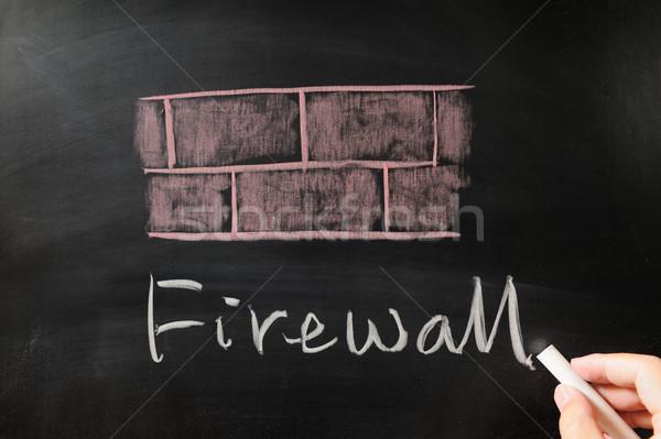 Firewall woord symbool schoolbord technologie Stockfoto © raywoo