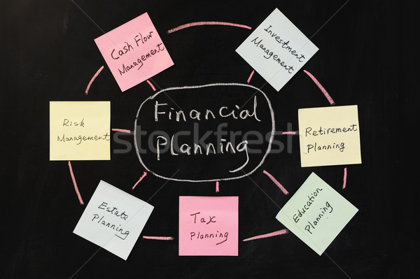 Financial planning concept Stock photo © raywoo