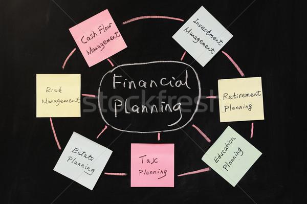 Financiële planning tekening geld onderwijs schrijven informatie Stockfoto © raywoo