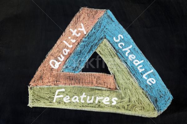 Stock fotó: Kapcsolat · minőség · menetrend · tulajdonságok · kréta · ír