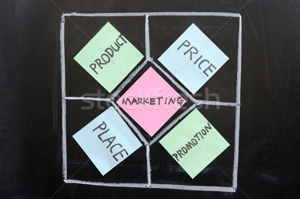 Marketing krijttekening brief zwarte markt boord Stockfoto © raywoo