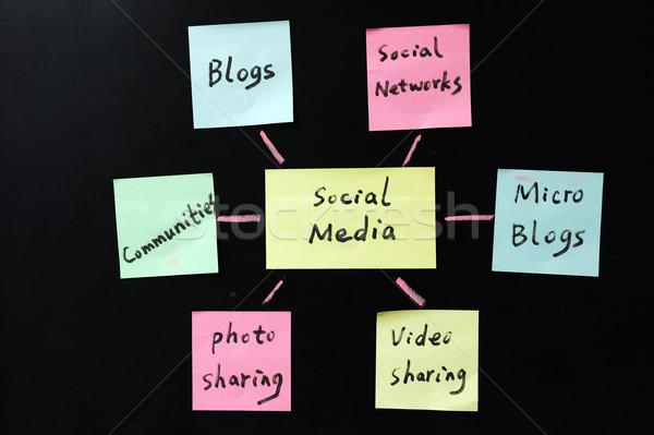 Közösségi média rajz videó információ iskolatábla média Stock fotó © raywoo