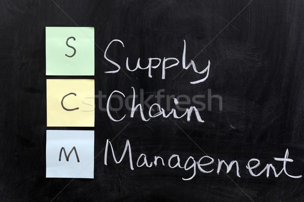 Leveren keten beheer krijttekening business computer Stockfoto © raywoo