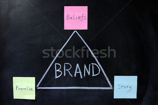 Concept of brand Stock photo © raywoo