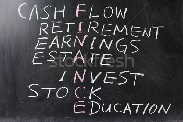Finansów napisany tablicy ceny edukacji przyszłości Zdjęcia stock © raywoo