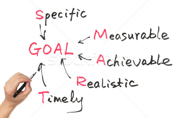 Goal setting concept Stock photo © raywoo
