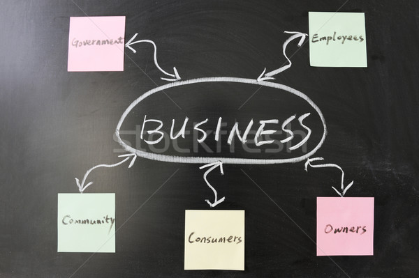 Business disegno lavagna iscritto nero nota Foto d'archivio © raywoo