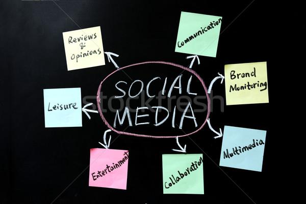 Social media tekening business schrijven communicatie foto Stockfoto © raywoo