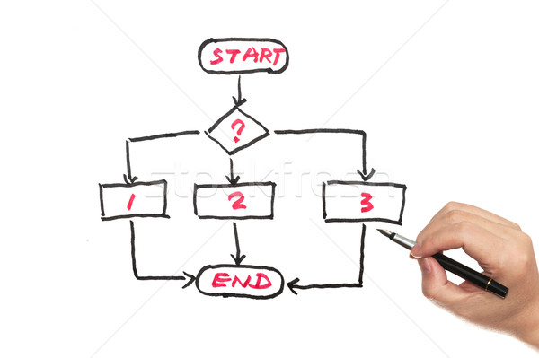 Flow chart diagram Stock photo © raywoo