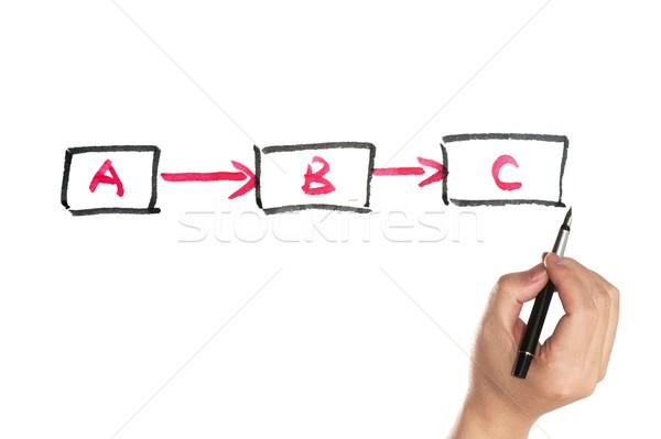 Workflow schemat strony rysunek biały papieru Zdjęcia stock © raywoo